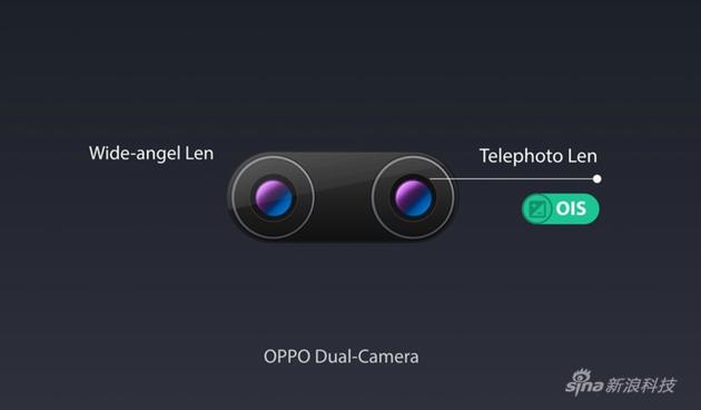 把双镜头用于光学变焦 也是好想法