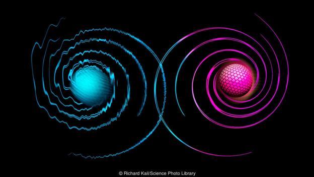 量子态粒子可能具有不同的自旋