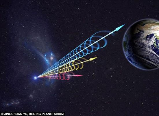 快速无线电爆发现象持续时间很短,且亮度极高,我们尚未找到可能的自然来源