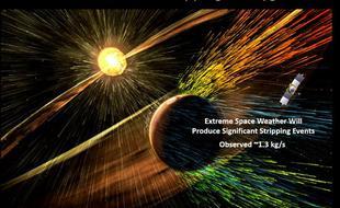 NASA计划在火星建立磁场:改善火星环境