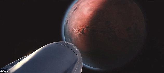 伊隆·马斯克称,未来将建立地球和火星之间的行星际运输系统