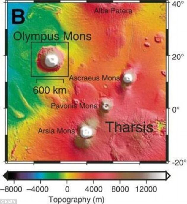 奥林帕斯山和塔尔西斯山群的大小对比,前者是火星以及太阳系中最大的火山