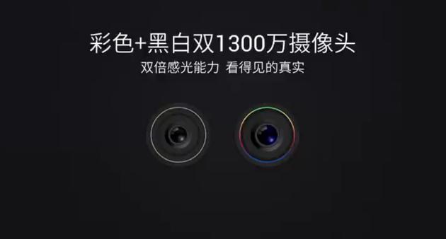 双1300万像素摄像头