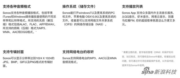Sonos支持的格式與設備