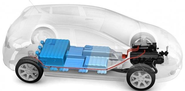 外媒:中国将称霸世界电动汽车市场