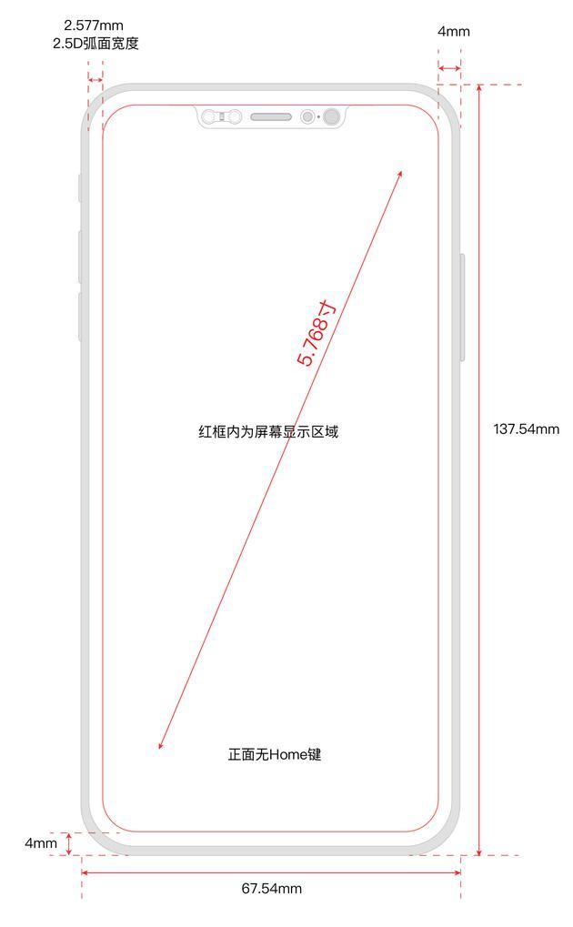 (紅線內為 5.768 英寸屏幕,上下左右邊框一致為 2.577mm)