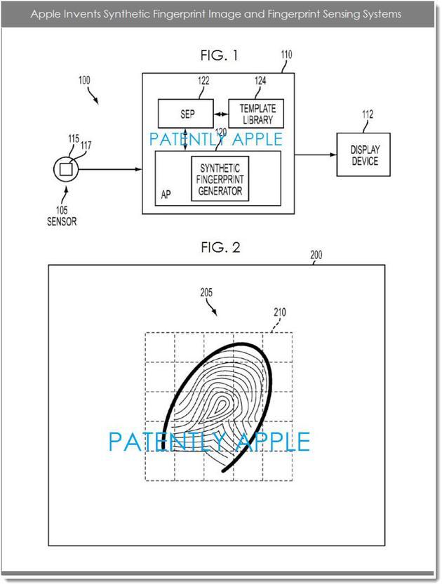 (蘋果在 2012 年就開始申請屏幕內指紋識別專利)