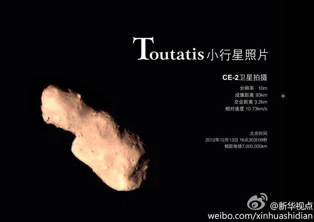 中国嫦娥-2号探测器从图塔蒂斯小行星附近飞过并首次传回清晰图像