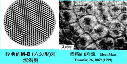 不蒸发液层(左)和有蒸发液层(右)内的M-B对流涡胞