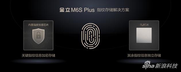 金立M6S Plus指紋存儲方案