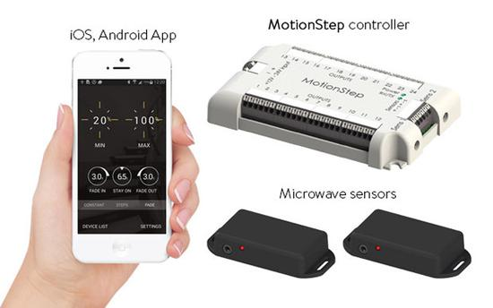 配件都在这里:一对微波传感器+App+控制器