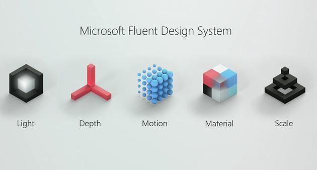 微软推出Fluent设计系统:支持VR 挑战谷歌设计