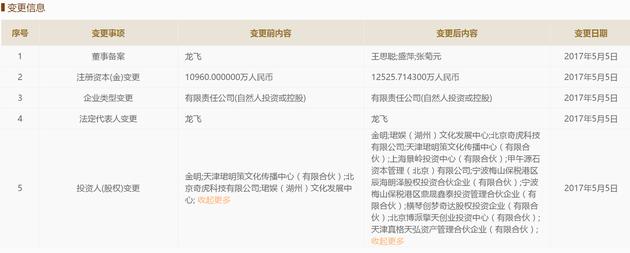 熊猫直播股权变更完成新融资:曾传领投的乐视未参与