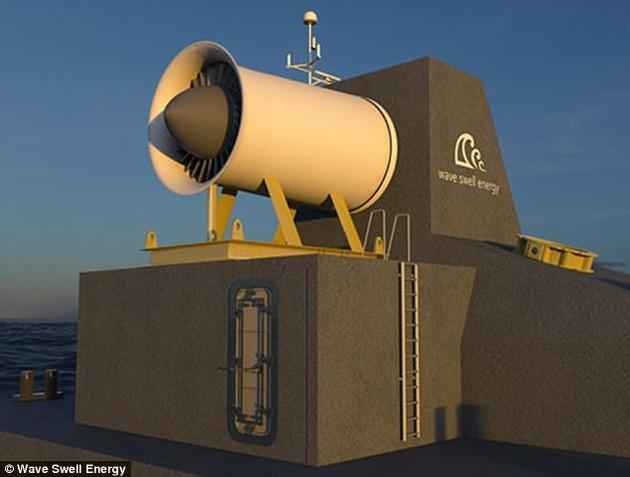 """目前澳大利亚Wave Swell Energy公司已完成设计,预计""""人造风洞""""原型将于2018年中期在国王岛投入运行,未来还将安装在其它地区,美国夏威夷岛可能是选定目标。"""