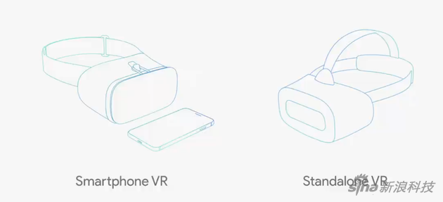 独立VR眼镜