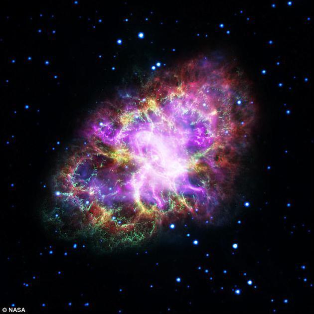 该图像合成数据来自甚大望远镜(图像射电部分)、斯皮策太空望远镜(图像红外部分)、哈勃太空望远镜(图像可见光部分)、XXM-牛顿望远镜(图像紫外线部分)和钱德拉X射线天文台(图像X射线部分)。分别对应于图像中的红色、黄色、绿色、蓝色和紫色部分。