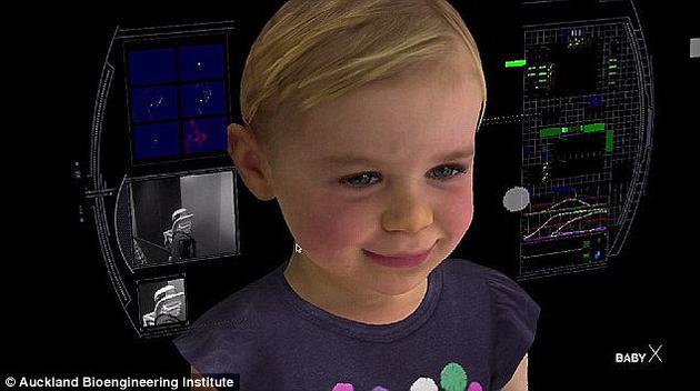 2014年,塞格尔博士领导的奥克兰大学研究团队凭借BabyX技术成为媒体关注的焦点。BabyX(如图)是一个能与人互动的虚拟婴儿,能像人类婴儿一样学习并做出反应。