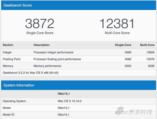 2014款iMac跑分數據