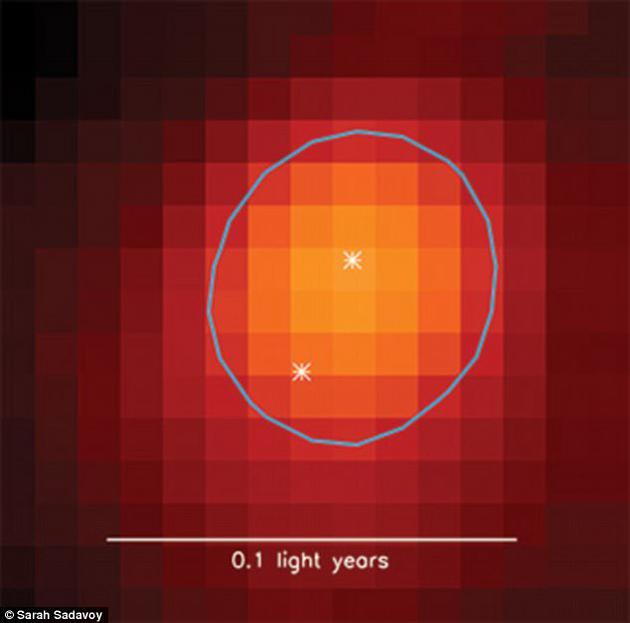 一个非常年轻的联星系统无线电图像,其年龄不到100万年,形成于英仙座分子云的一个致密云核(椭圆范围内)之中。