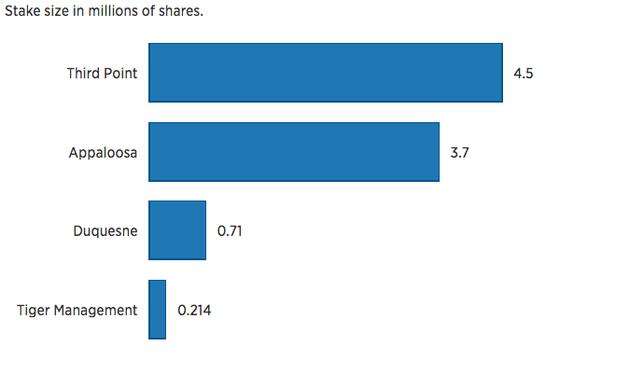 美国四大对冲基金第二季度同时增持阿里巴巴股份 今年已上涨76%