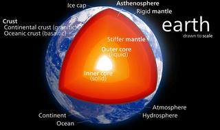 隐藏地球内部的秘密:50%热量来源仍是谜