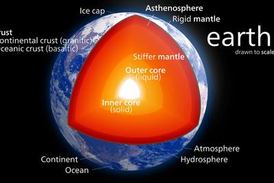 隐藏在地球内部的秘密:50%热量来源仍是未解谜团
