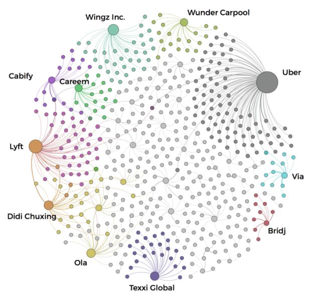 滴滴能否击败Uber赢得全球拼车市场?我们用数据分析
