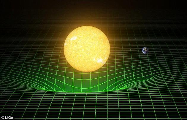 图中绿色格线代表太阳和地球造成的时空弯曲。爱因斯坦曾在1916年提出的广义相对论中描述过这一效应。