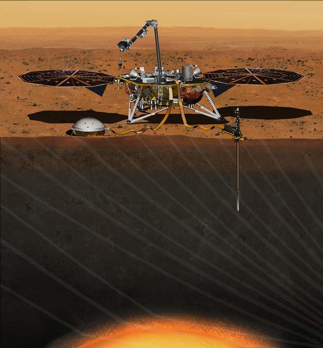 """这是艺术家描绘""""洞察力""""任务如何勘测火星深层结构,不同于之前的任何太空任务,""""洞察力""""任务将深潜进入火星表面之下,在火星表面之上放置两个科学设备,用于传输火星表面之下勘测的数据信息。"""
