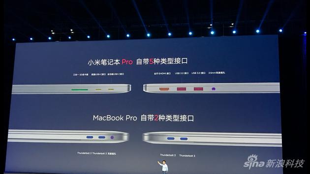 小米笔记本Pro与MacBook Pro接口对比