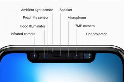 揭秘iPhone X脸部识别摄像头:就是一个新版Kinect
