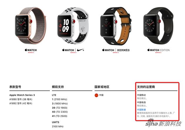 目前中国三家运营商对虚拟SIM卡还在探索阶段