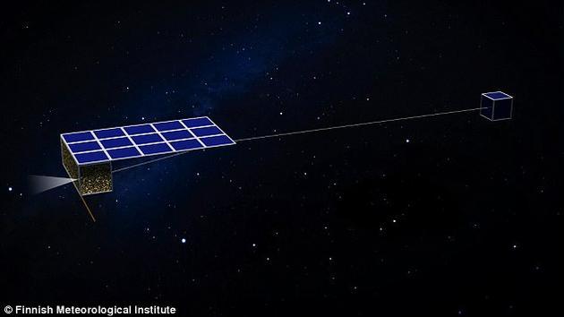 航天器主体装有一台电子发射器和高压电源。连在航天器末端的栓绳可通过缓慢转动产生推力。