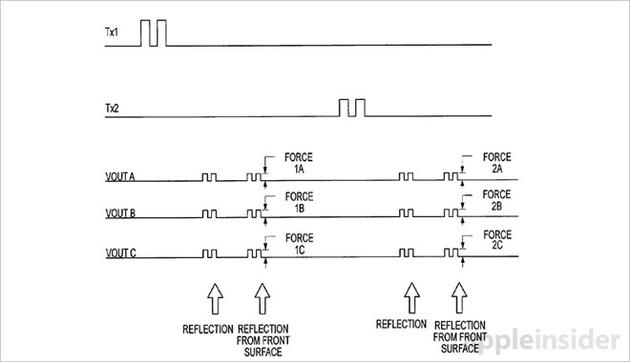 字体获苹果行书传感器专利:帮压力实现屏下指手机超声安卓版图片