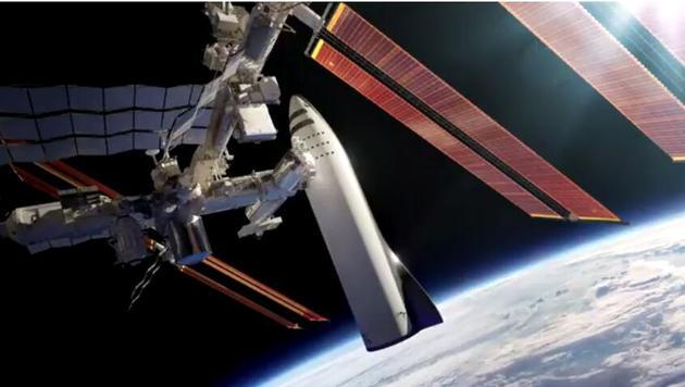 飞船与空间站对接