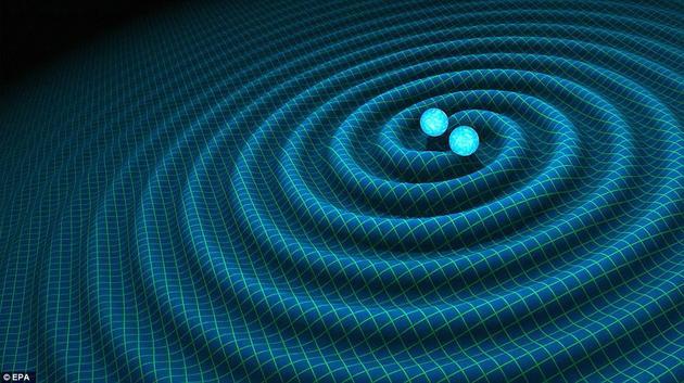图为双中子星系统产生的引力波的概念图。科学家希望通过研究引力波,更好地了解早期宇宙的特性。