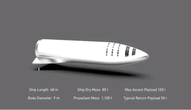 火星飞船的参数