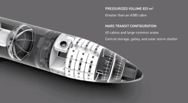 马斯克国际宇航大会演讲:让人类成为多星球生存物种
