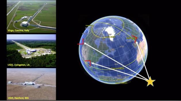 两台LIGO探测器,以及欧洲VIRGO探测器位置示意图