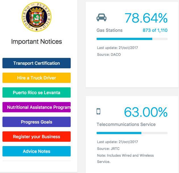 谷歌热气球开始运作:波多黎各灾区电信覆盖率达63%