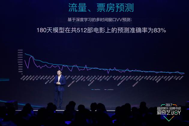 爱奇艺发布2018年内容策略:内容投入将超过100亿