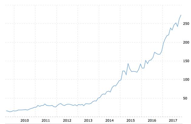 chenfuyang治理下安華高的股價走勢