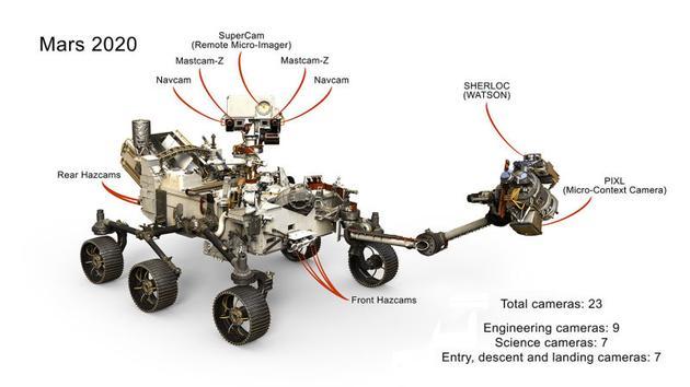 2020火星漫游车将得到直升机火星探测器(HMS)的陪伴。