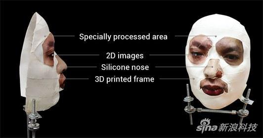 这就是那副面具