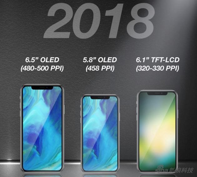 据说明年会有三款iPhone X