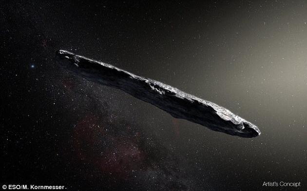 它的发现者将这颗小行星取名为Oumuamua。它长约400米,形状细长,长度竟达宽度的十倍。