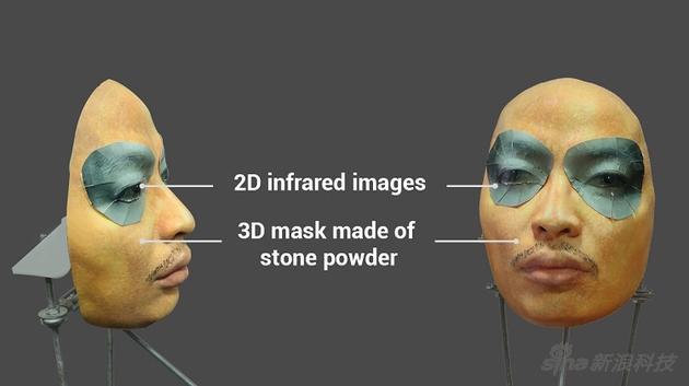 Bkav制作的面具