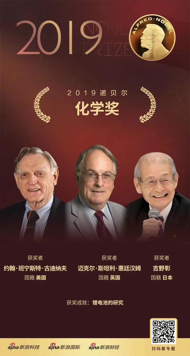 2019诺贝尔化学奖 他们发明了世界最强大的电池