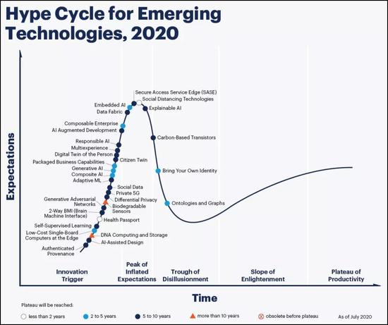 百度财报里的伏笔:下一个十年,迈入混合智能时代