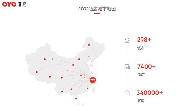 图:OYO官网数据停留在7400家酒店,最新数据已是8000家